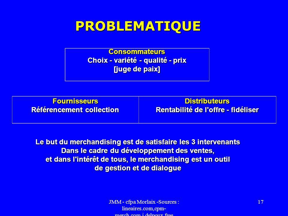 PROBLEMATIQUE Consommateurs Choix - variété - qualité - prix [juge de paix] Fournisseurs. Référencement collection.